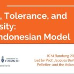 Islam, Tolerance, and Diversity: The Indonesian Model. Asian Institute logo (with Munk School of Global Affairs at the University of Toronto). ICM Bandung 2018, led by Prof Jacques Bertrand, Alex Pelletier, and the Asian Institute.