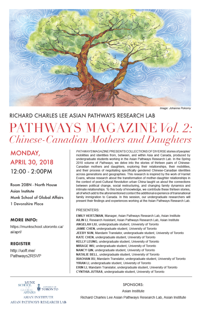 Poster for Pathways Magazine Volume 2. Includes painting of a tree against a blue sky and details about the event (which are also in text form on this page).
