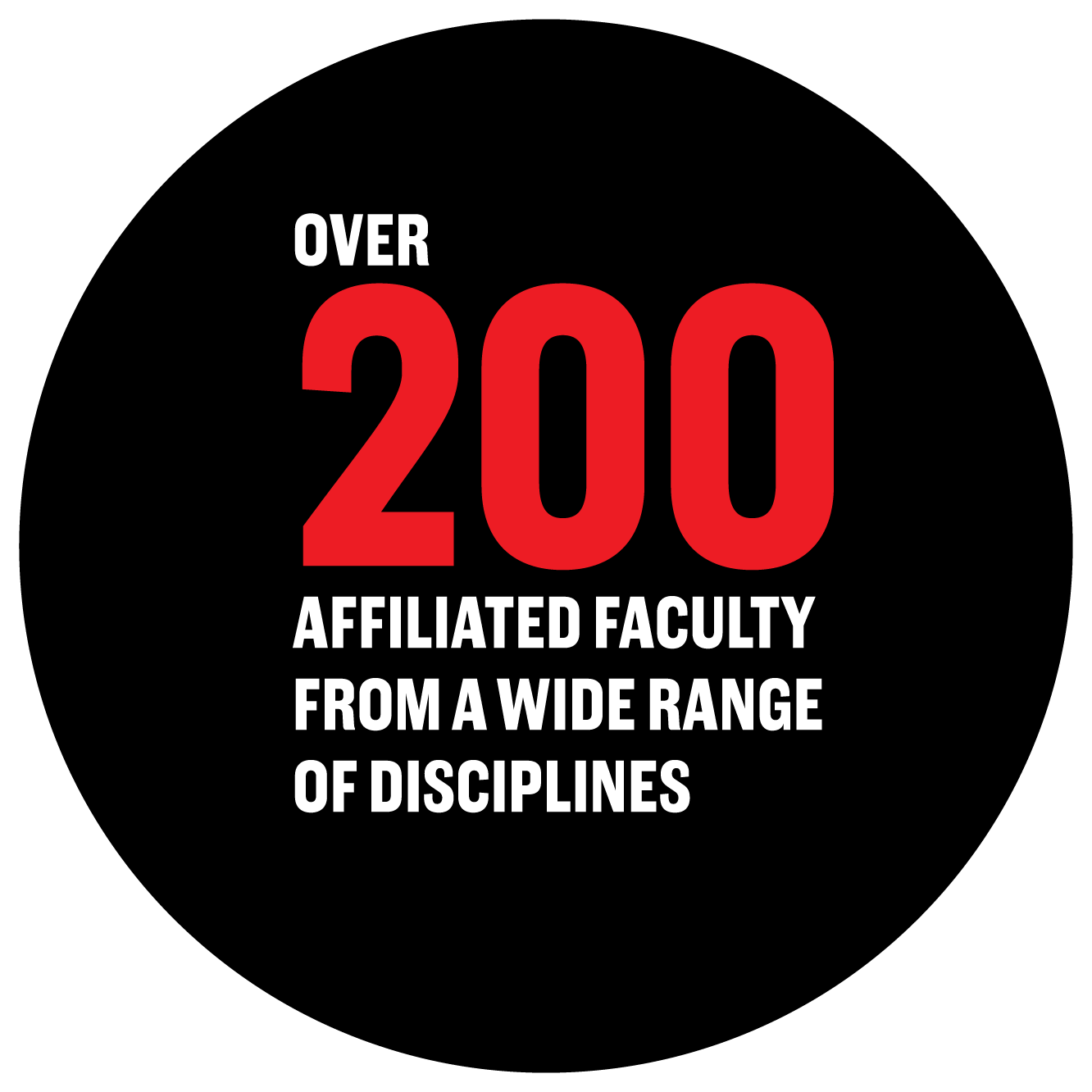 Over 200 affiliated faculty from a wide range of disciplines.