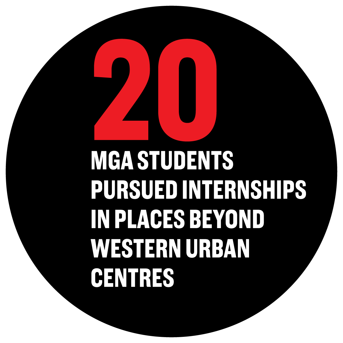 20 MGA students pursued internships in places beyond western urban centres.