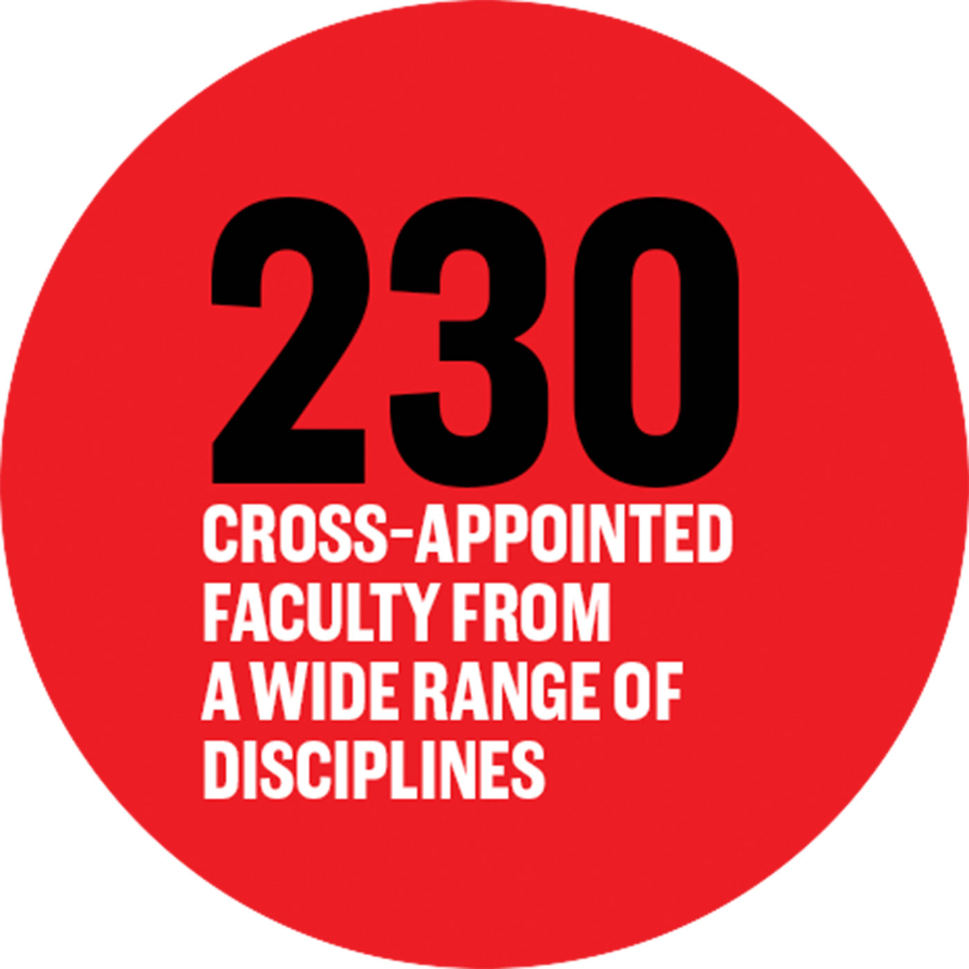 230 cross-appointed faculty from a wide range of disciplines