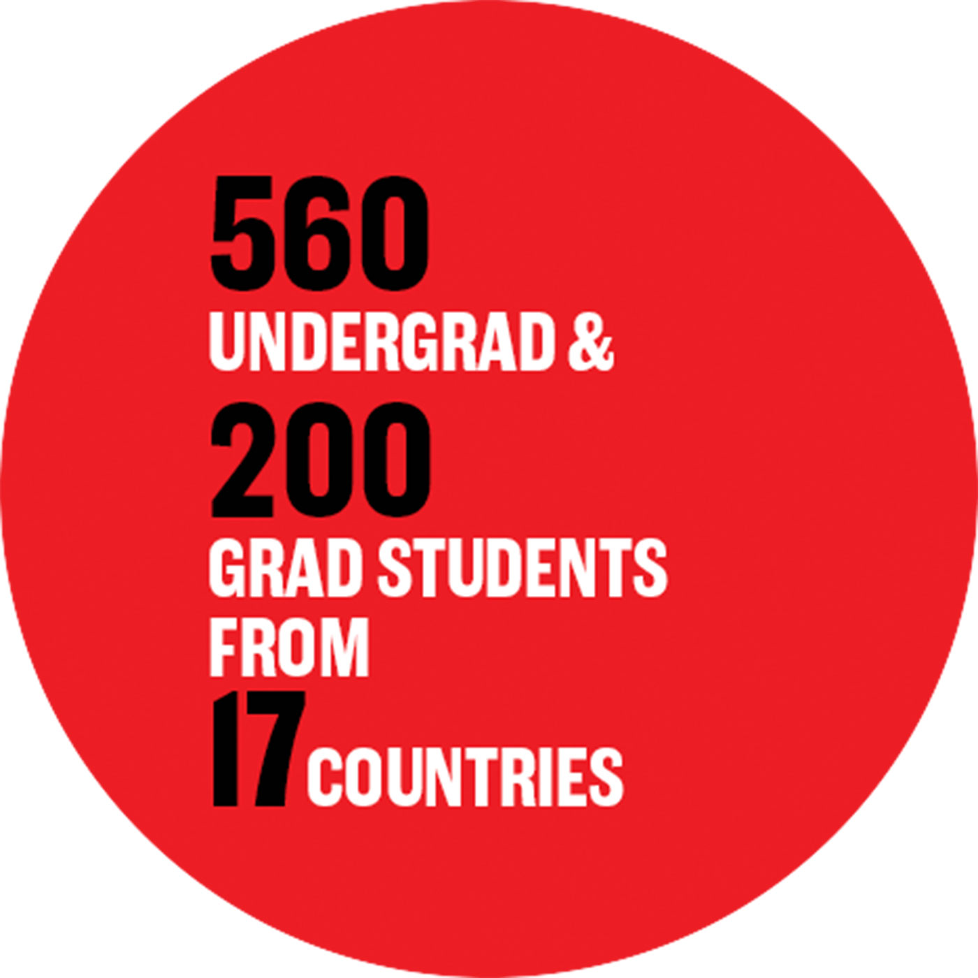 560 undergrad & 200 grad students from 17 countries