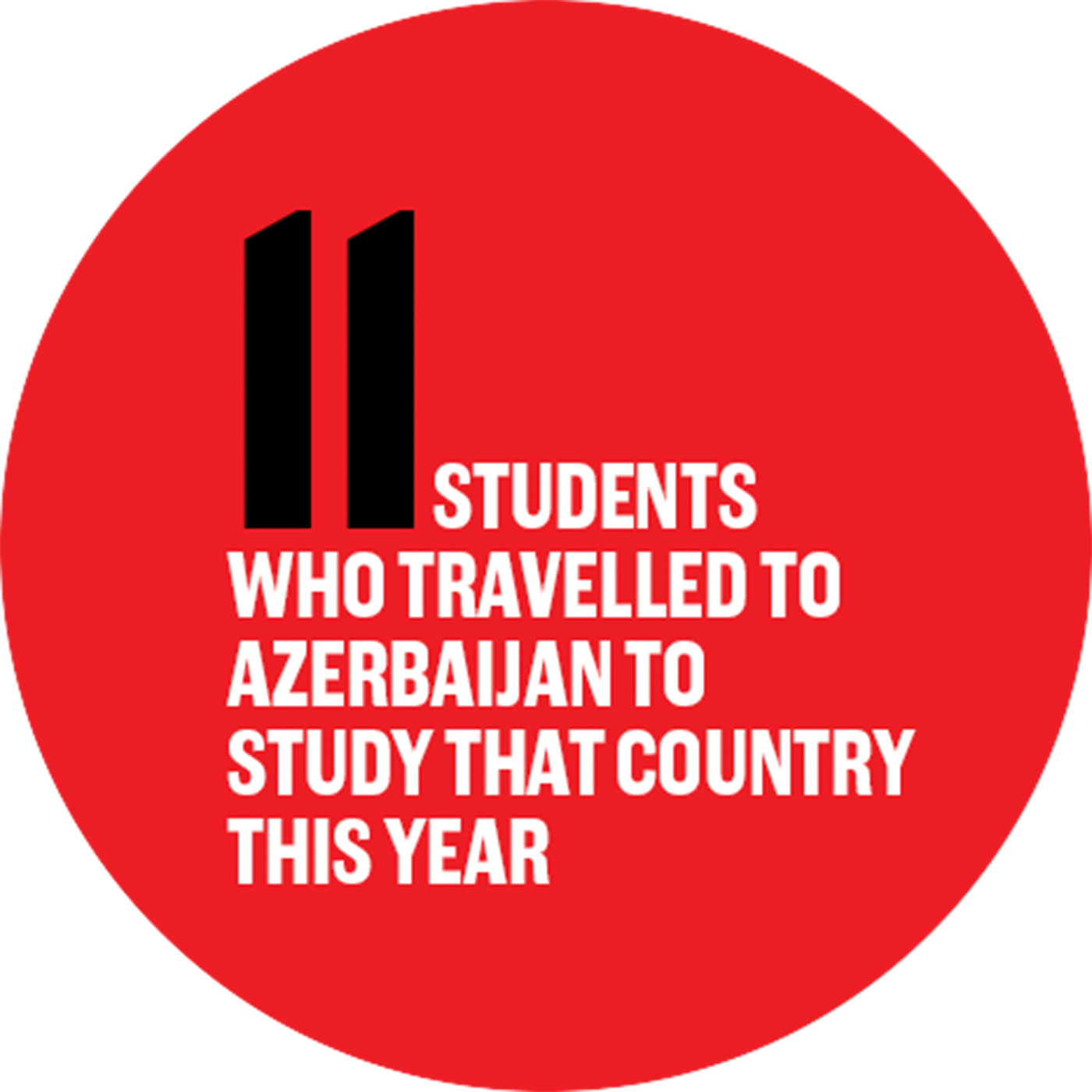 11 students who travelLed to Azerbaijan to study that country this year